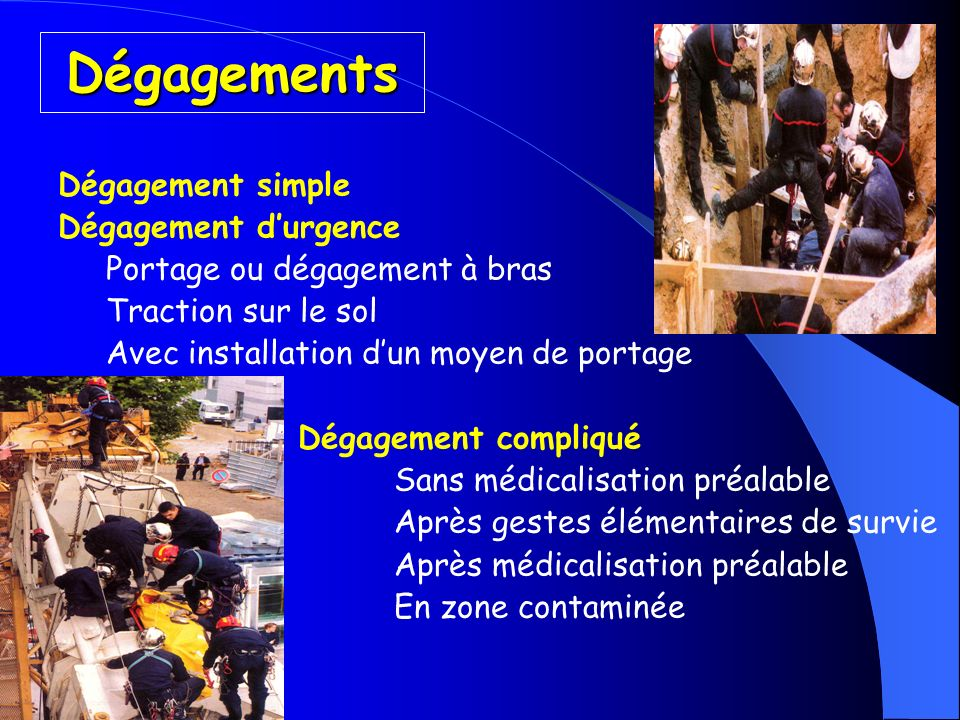 Dégagements Dégagement simple Dégagement d'urgence