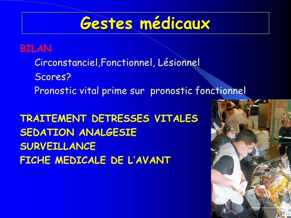 Gestes médicaux BILAN Circonstanciel,Fonctionnel, Lésionnel Scores