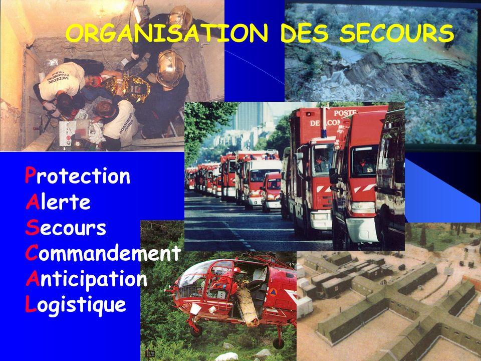 ORGANISATION DES SECOURS