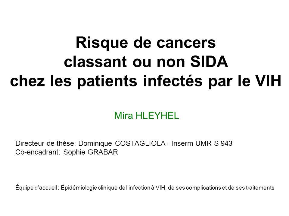 Risque de cancers classant ou non SIDA chez les patients infectés par le VIH