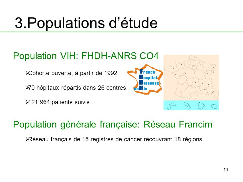 3.Populations d'étude Population VIH: FHDH-ANRS CO4