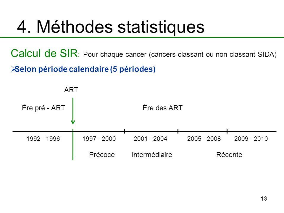 4. Méthodes statistiques