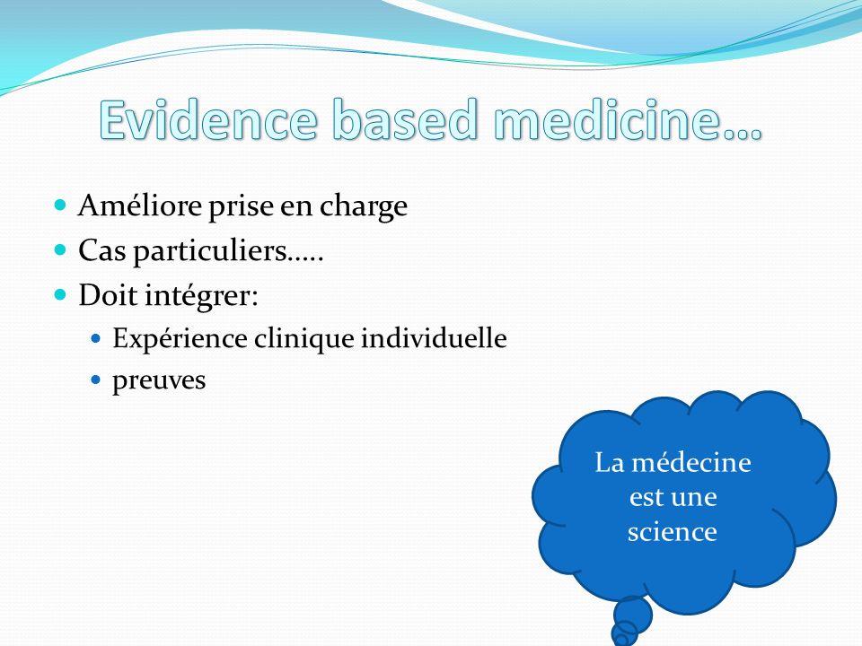Evidence based medicine…