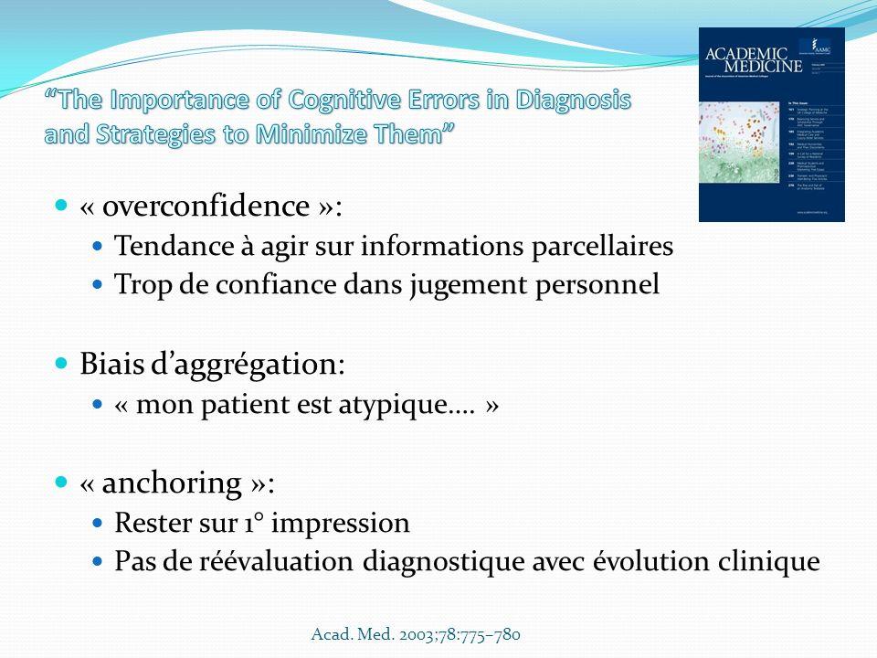 « overconfidence »: Biais d'aggrégation: « anchoring »: