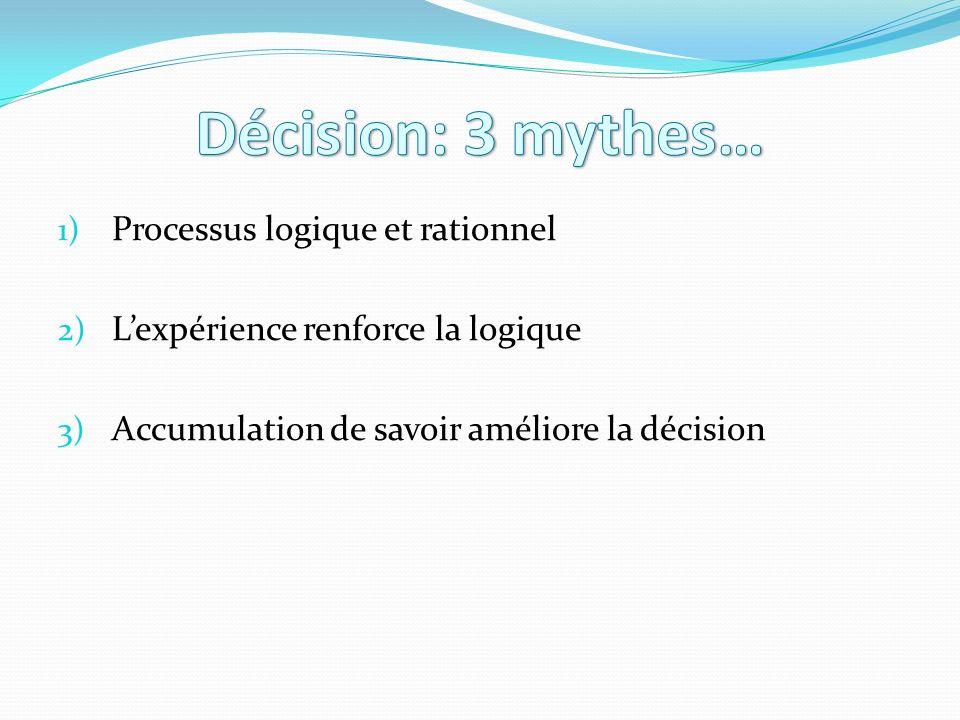 Décision: 3 mythes… Processus logique et rationnel