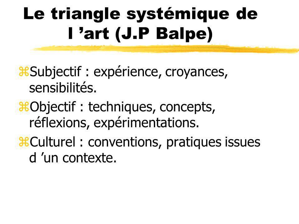 Le triangle systémique de l 'art (J.P Balpe)
