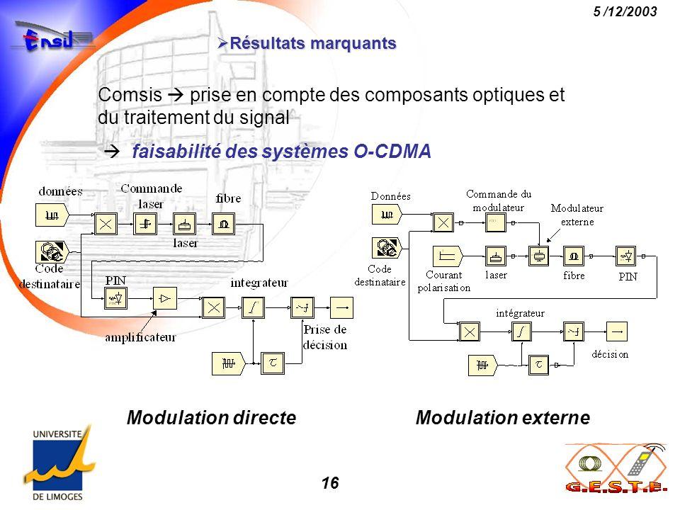  faisabilité des systèmes O-CDMA
