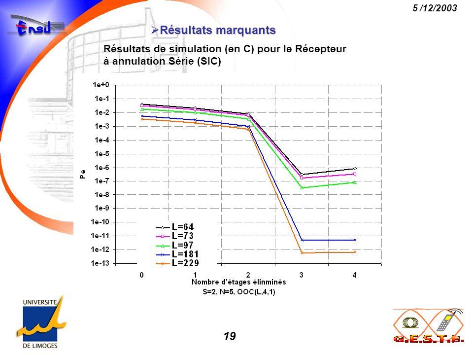 Résultats marquants Résultats de simulation (en C) pour le Récepteur à annulation Série (SIC)