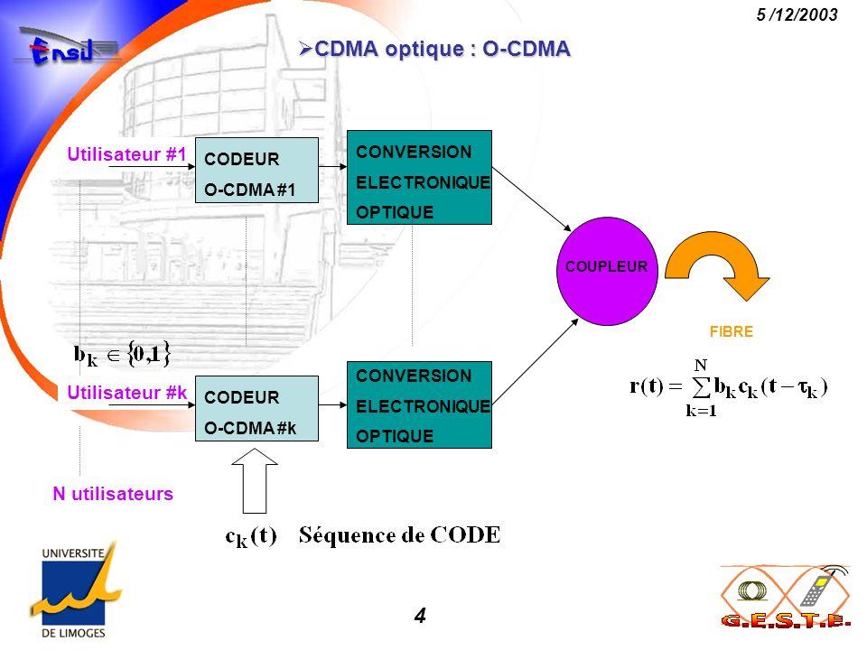 CDMA optique : O-CDMA Utilisateur #1 Utilisateur #k N utilisateurs
