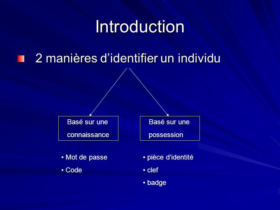 Introduction 2 manières d'identifier un individu Basé sur une