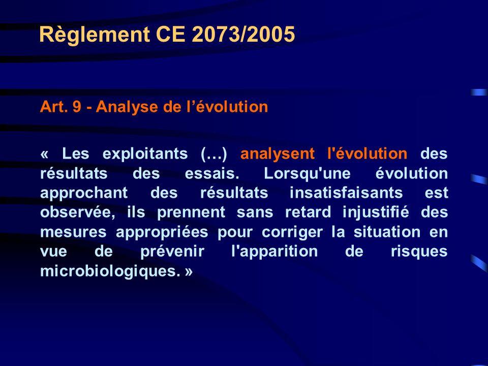 Règlement CE 2073/2005 Art. 9 - Analyse de l'évolution