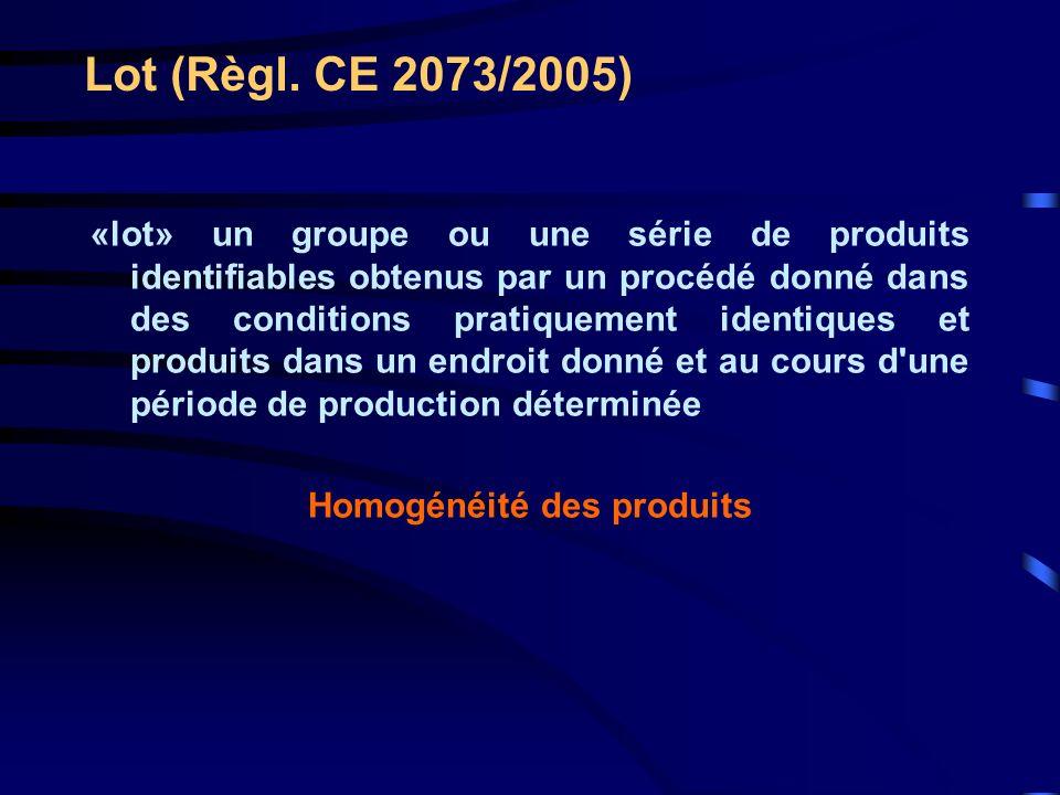 Homogénéité des produits