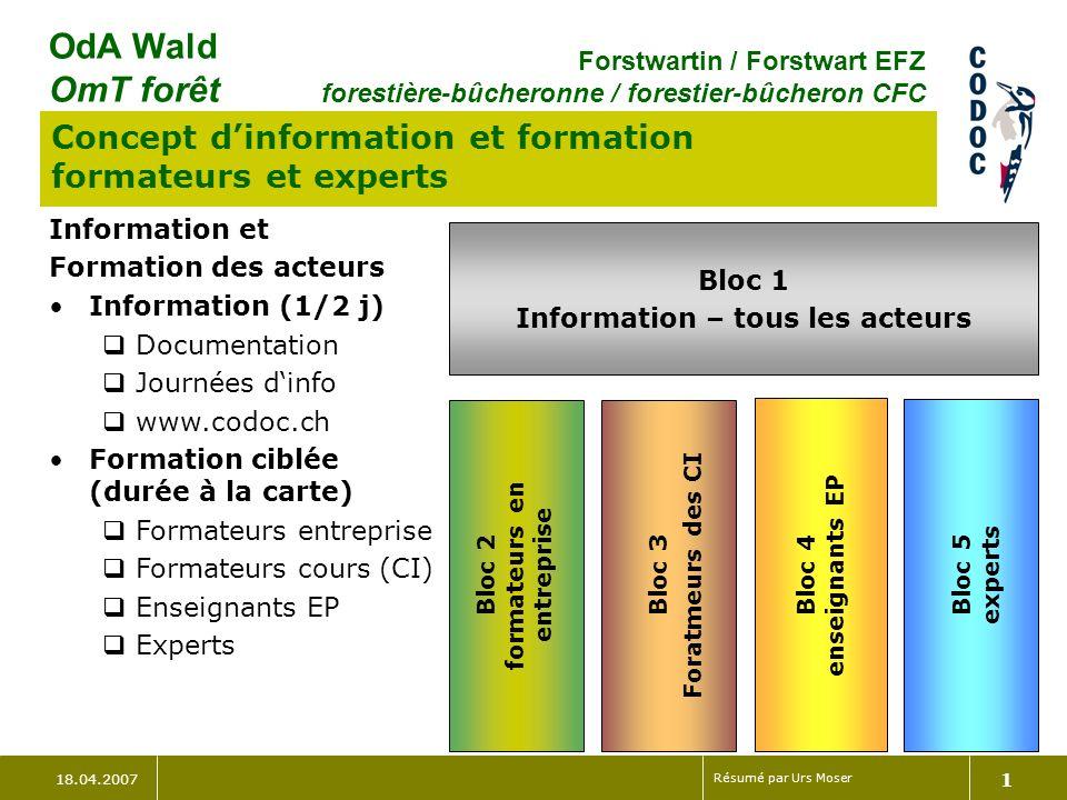 Information – tous les acteurs Bloc 2 formateurs en entreprise