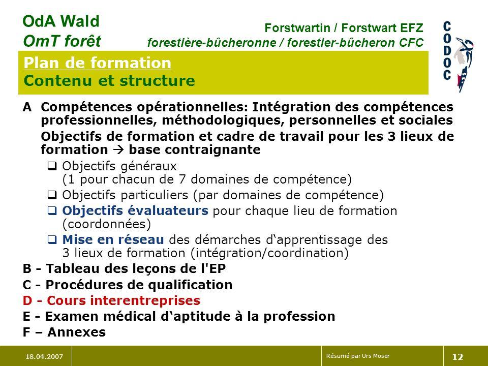 Plan de formation Contenu et structure