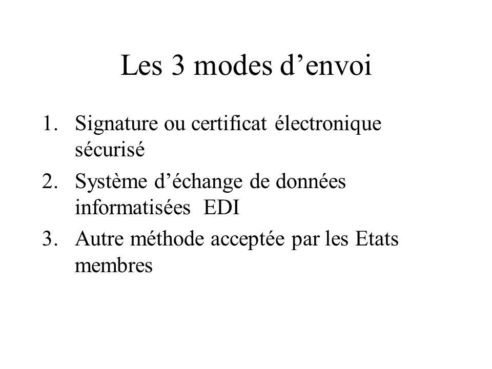 Les 3 modes d'envoi Signature ou certificat électronique sécurisé