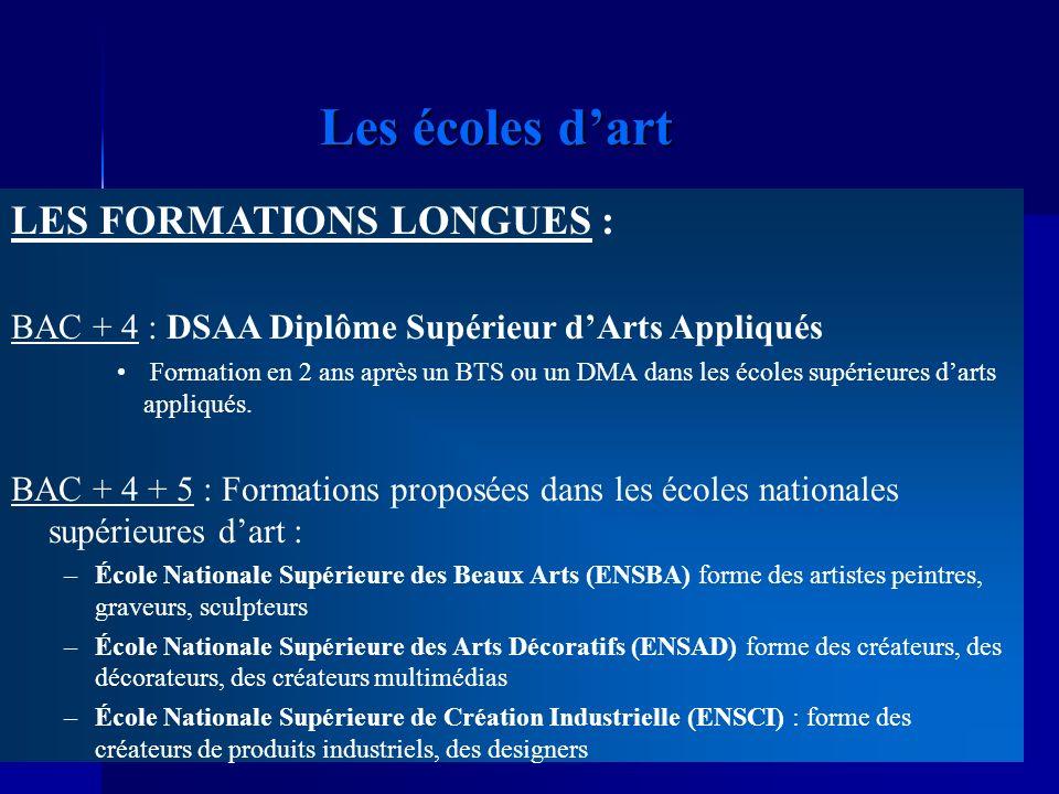 Les fili res artistiques sup rieures ppt t l charger - Ecole national superieur des arts decoratifs ...