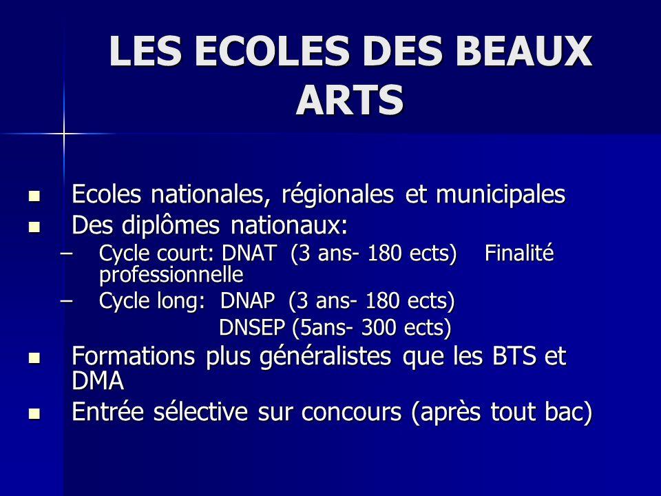 LES ECOLES DES BEAUX ARTS