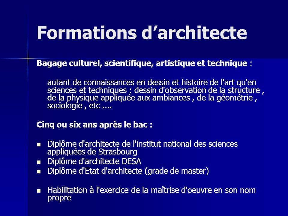 Formations d'architecte