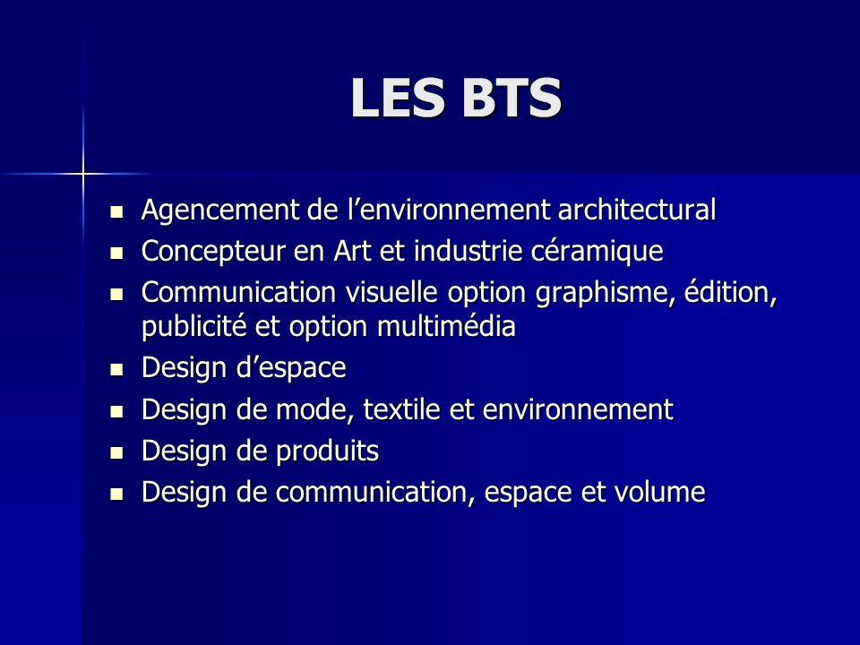 LES BTS Agencement de l'environnement architectural