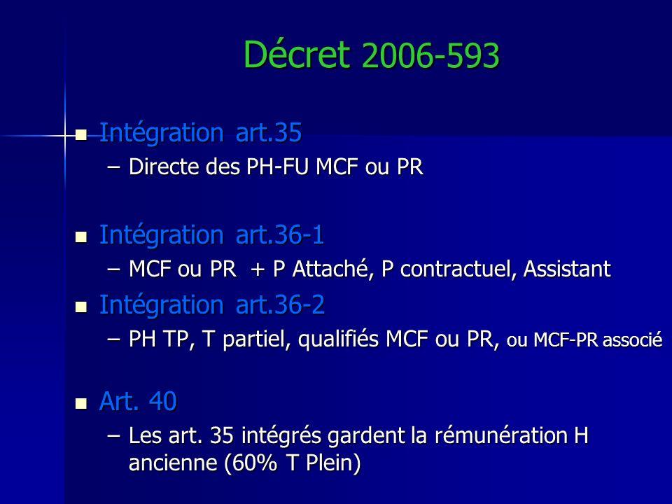 Décret 2006-593 Intégration art.35 Intégration art.36-1