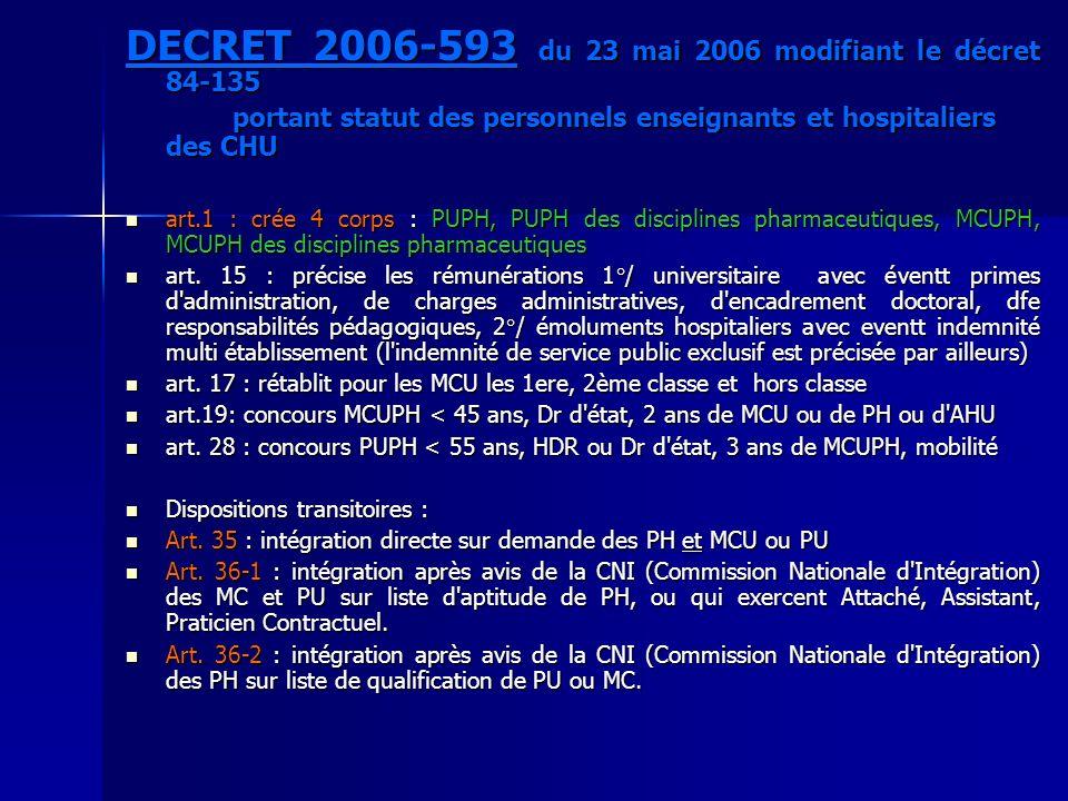 DECRET 2006-593 du 23 mai 2006 modifiant le décret 84-135