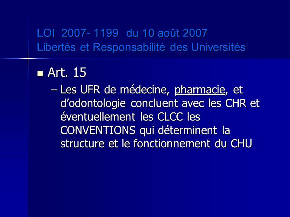 LOI 2007- 1199 du 10 août 2007 Libertés et Responsabilité des Universités