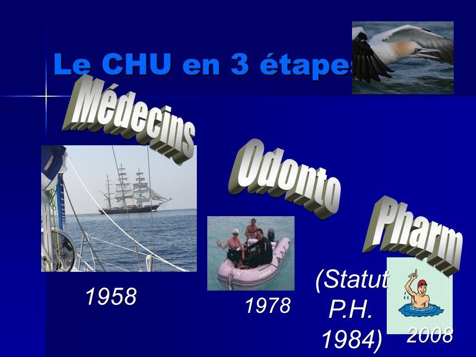 Le CHU en 3 étapes (Statut P.H. 1984) Médecins Odonto Pharm 1958 1978