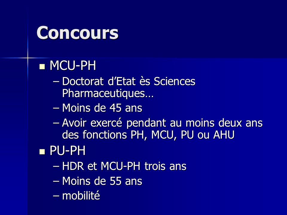 Concours MCU-PH PU-PH Doctorat d'Etat ès Sciences Pharmaceutiques…