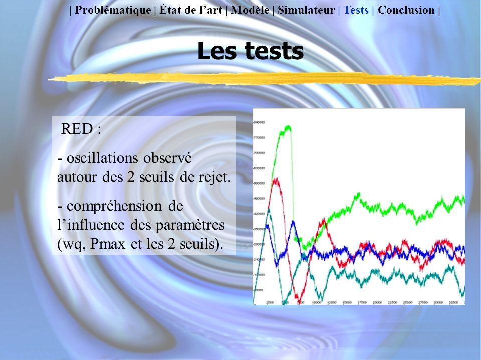Les tests RED : oscillations observé autour des 2 seuils de rejet.