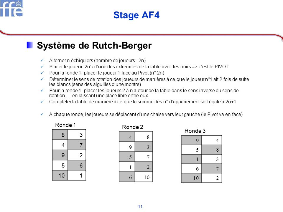 Système de Rutch-Berger