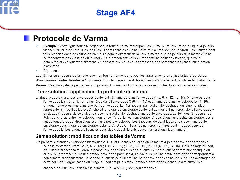 Stage AF4 Protocole de Varma