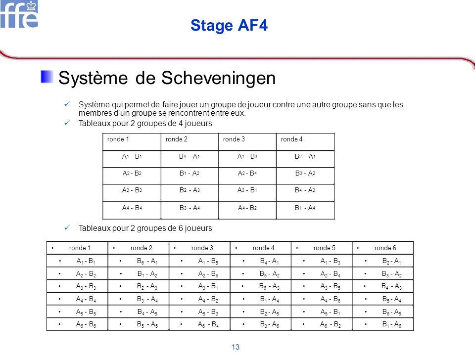 Système de Scheveningen