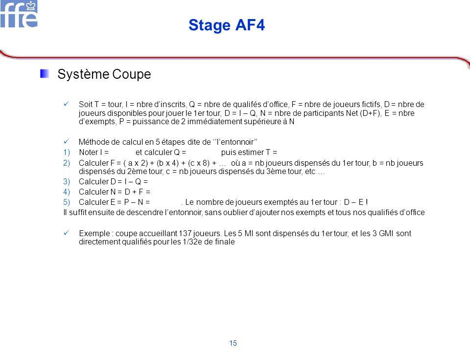 Stage AF4 Système Coupe.