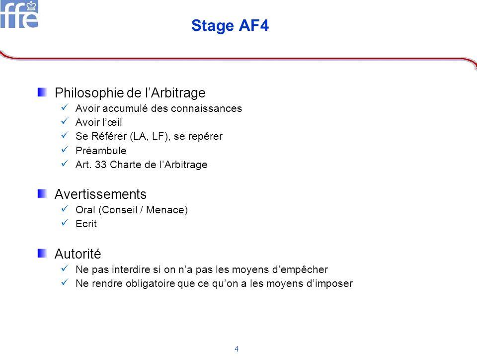 Stage AF4 Philosophie de l'Arbitrage Avertissements Autorité