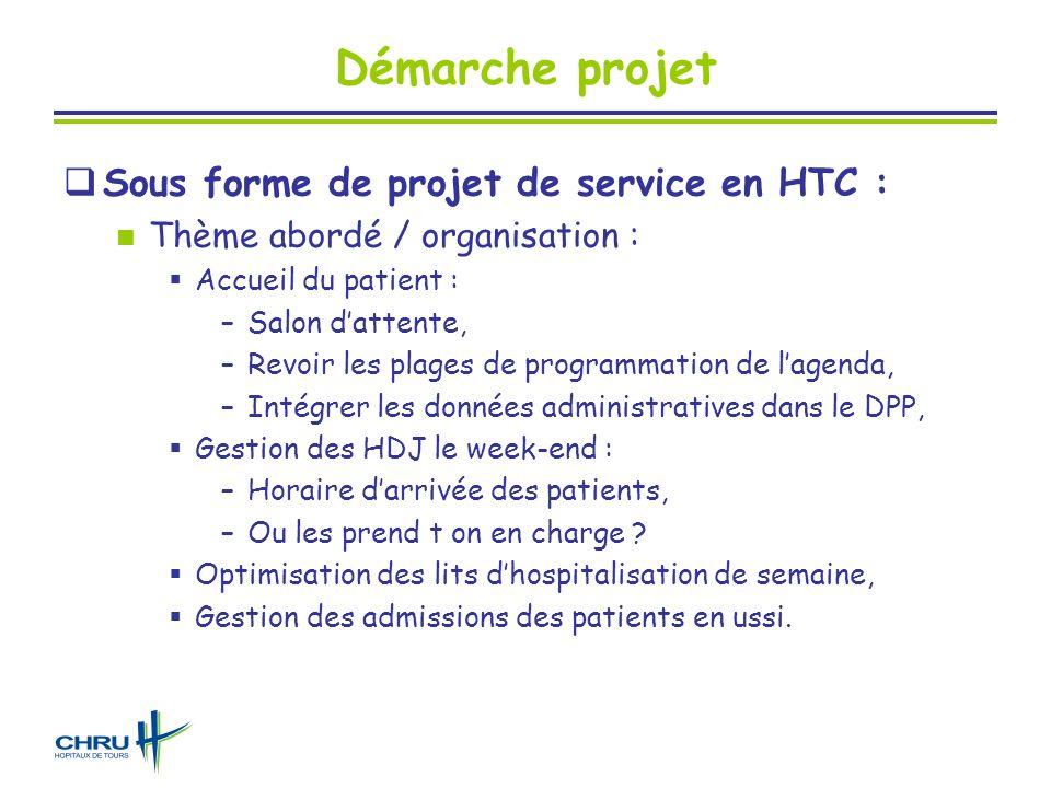 Démarche projet Sous forme de projet de service en HTC :