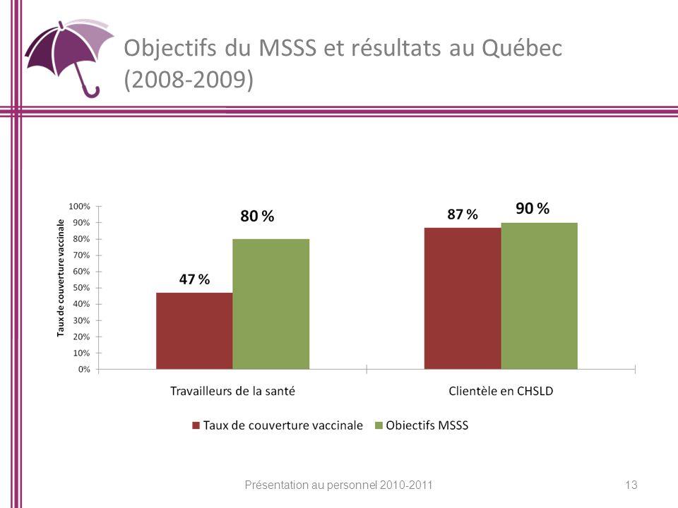 Objectifs du MSSS et résultats au Québec (2008-2009)