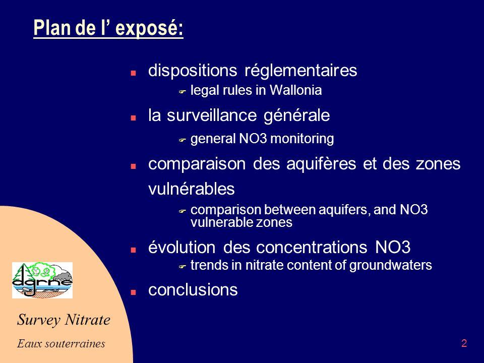 Plan de l' exposé: dispositions réglementaires