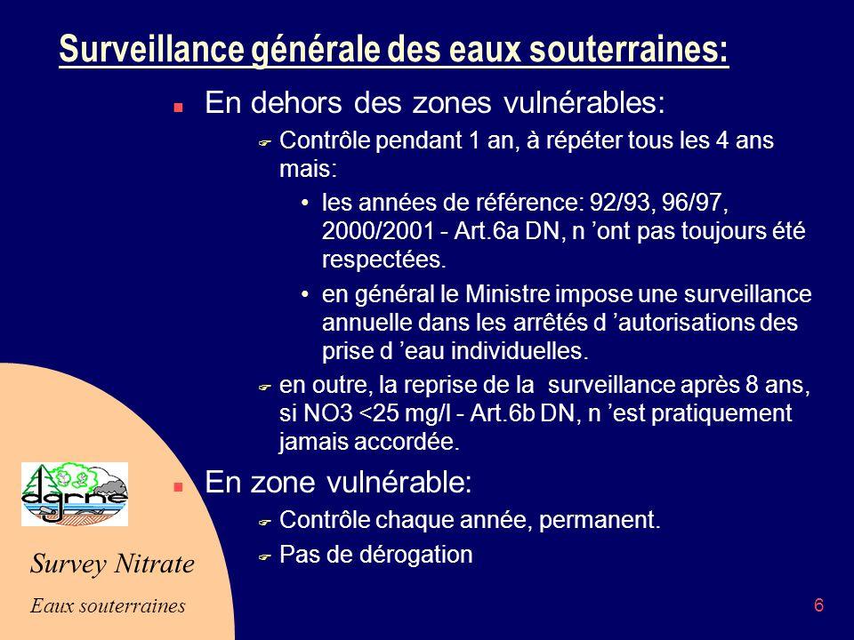 Surveillance générale des eaux souterraines: