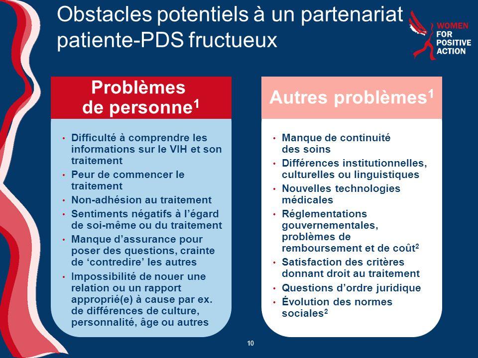 Obstacles potentiels à un partenariat patiente-PDS fructueux