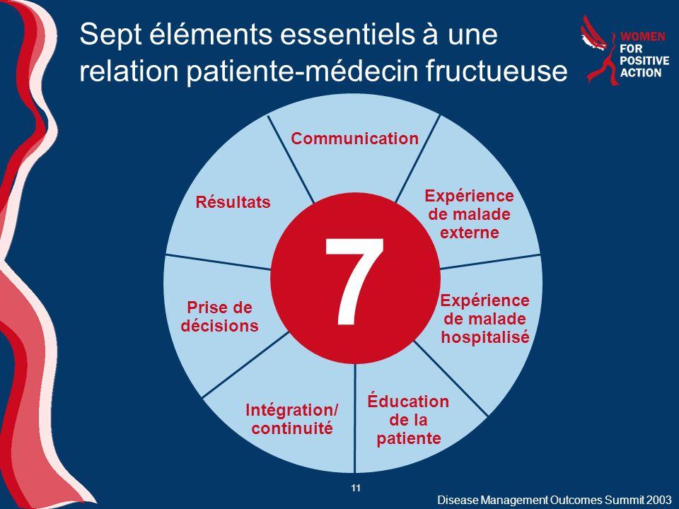 Sept éléments essentiels à une relation patiente-médecin fructueuse