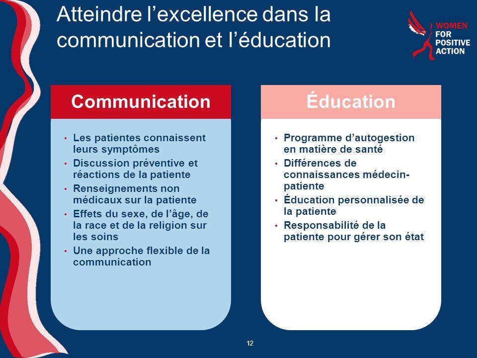 Atteindre l'excellence dans la communication et l'éducation