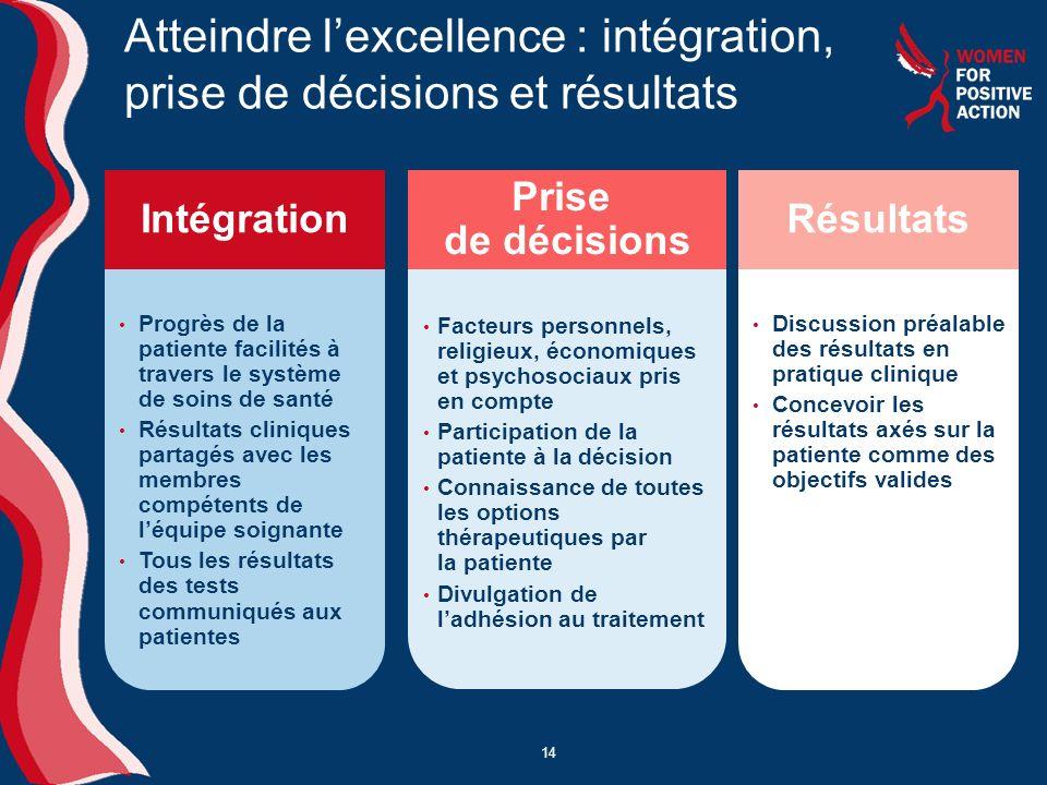 Atteindre l'excellence : intégration, prise de décisions et résultats