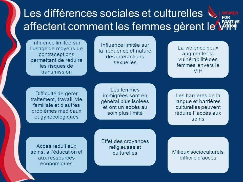 Les différences sociales et culturelles affectent comment les femmes gèrent le VIH