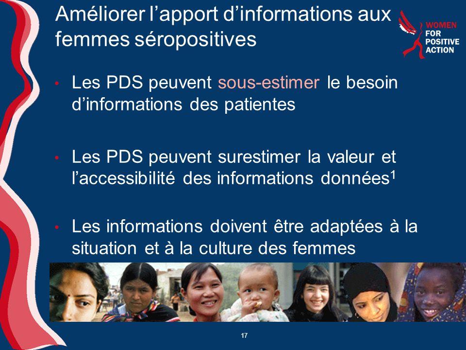 Améliorer l'apport d'informations aux femmes séropositives
