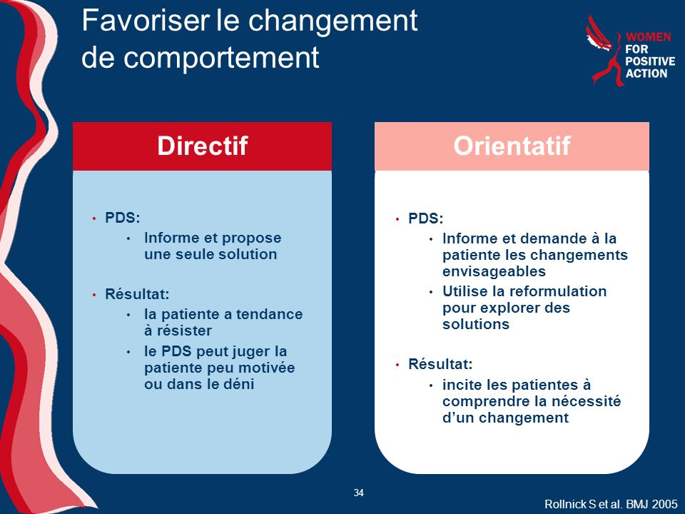 Favoriser le changement de comportement