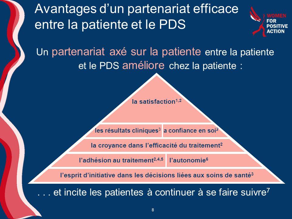 Avantages d'un partenariat efficace entre la patiente et le PDS