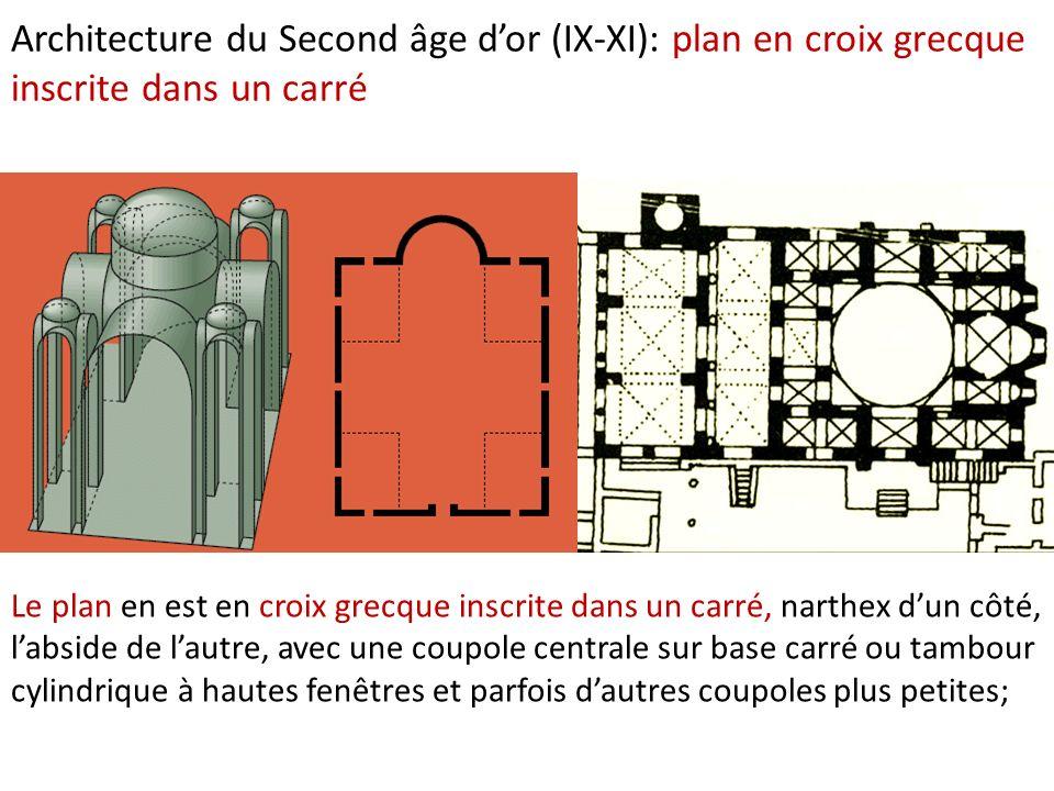 Architecture du Second âge d'or (IX-XI): plan en croix grecque inscrite dans un carré