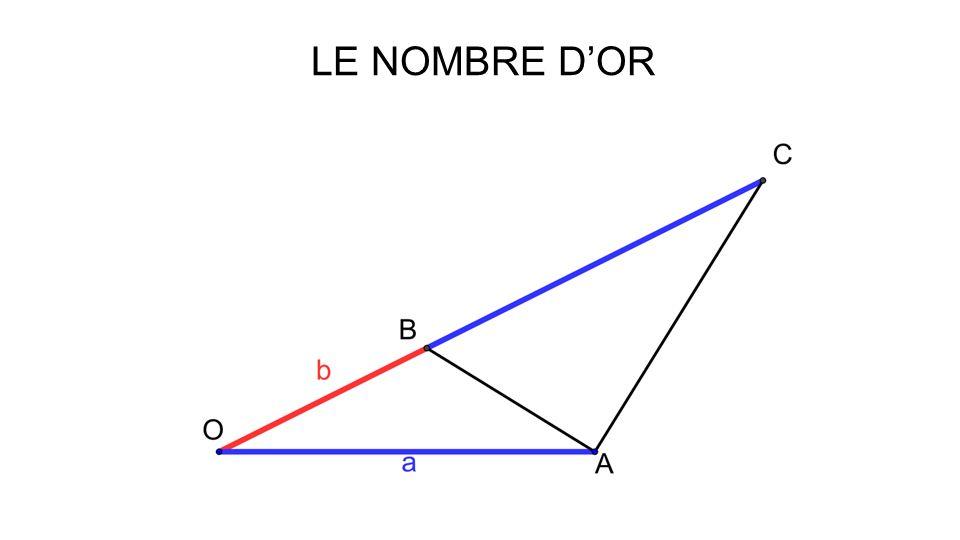 LE NOMBRE D'OR Exemple de la proportion d'or en géométrie : si a et b respectent cette proportion, alors les traingles OAB et OAC sont semblables.