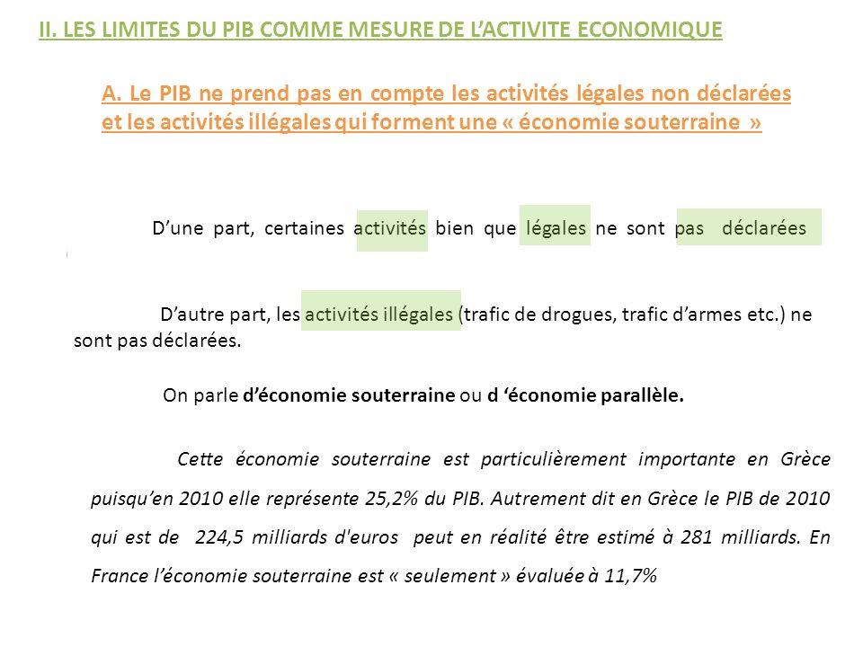 II. LES LIMITES DU PIB COMME MESURE DE L'ACTIVITE ECONOMIQUE