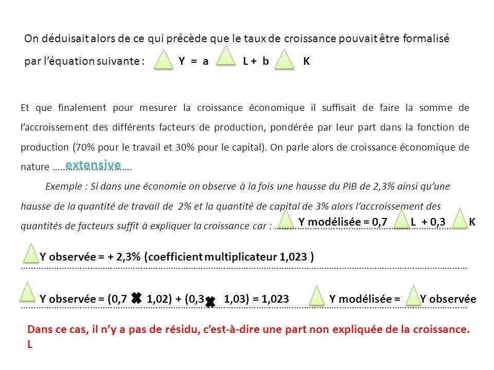 On déduisait alors de ce qui précède que le taux de croissance pouvait être formalisé par l'équation suivante : Y = a L + b K